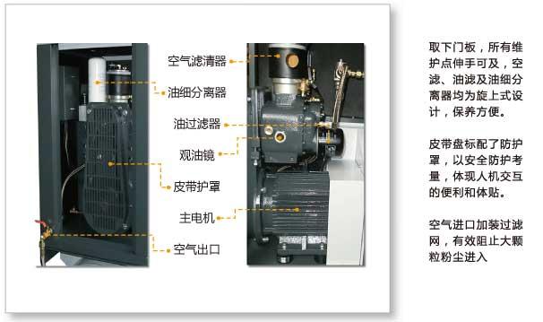 SA11复盛空压机维修保养