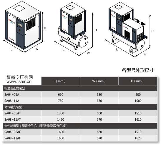 空压机外形尺寸图
