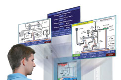 PLC控制系统3