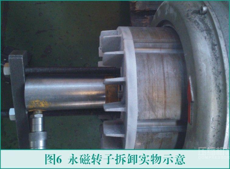 永磁一体螺杆空压主机技术应用分析
